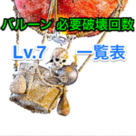【一覧表】Lv7バルーンの必要破壊回数