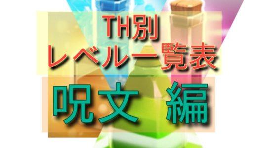 【 TH別 レベル一覧表】呪文 編(エリクサ・ダクエリ含む) 2018.12
