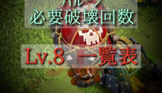 【一覧表】Lv8バルーンの必要破壊回数