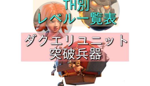 【 TH別 レベル一覧表】ダクエリ ユニット編(突破兵器も追記) 2018.6
